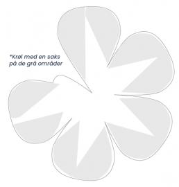 Papirsblomst skabelon visning hvor man skal krølle bladene med en saks